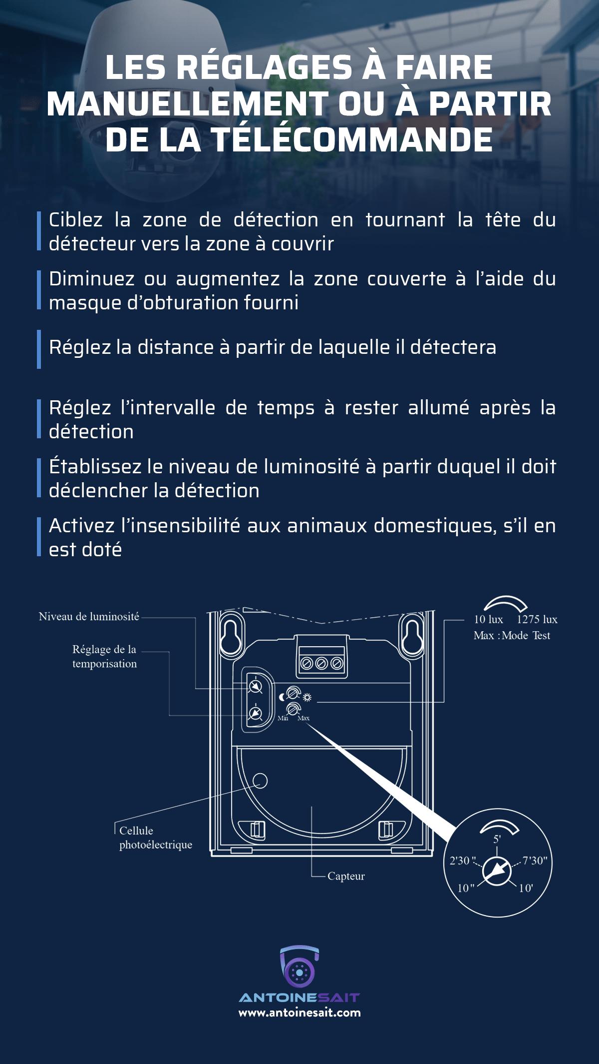 Comment régler un détecteur de mouvement extérieur?